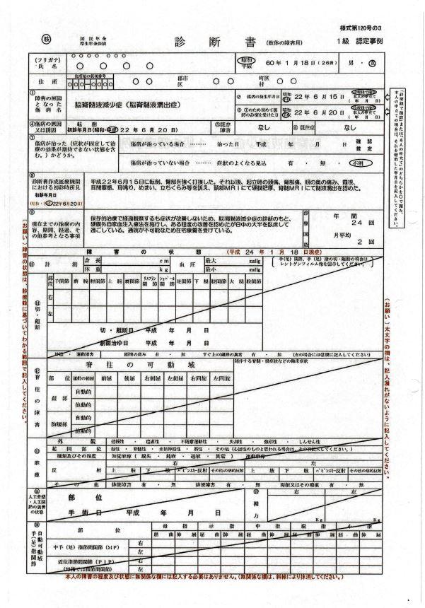 脳脊髄液減少症1級認定事例(表)